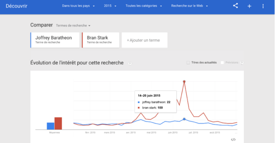Game of Thrones Google Trends Screen Shot.png