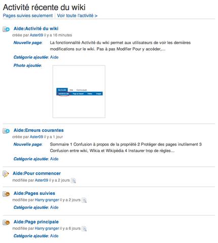 Fichier:Activité du wiki.png