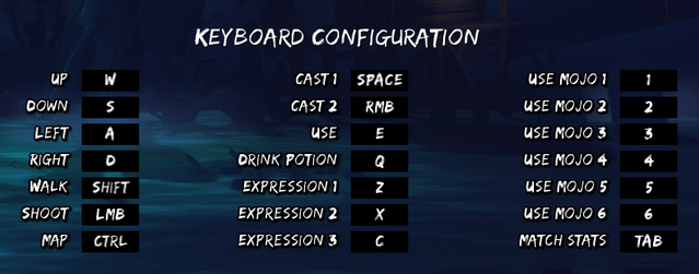 File:Keyboard controls.png