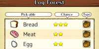Log Forest