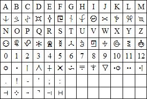 File:AL1 Key-1-.jpg