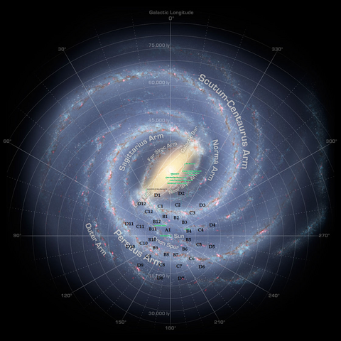 File:MilkyWay-Map Sections (near Sol).png