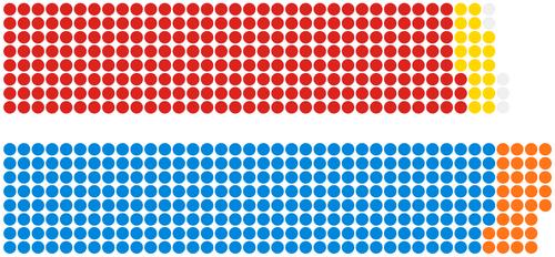 Virtual Parliament 2030 fake