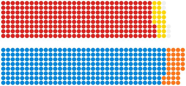 File:Virtual Parliament 2030 fake.png