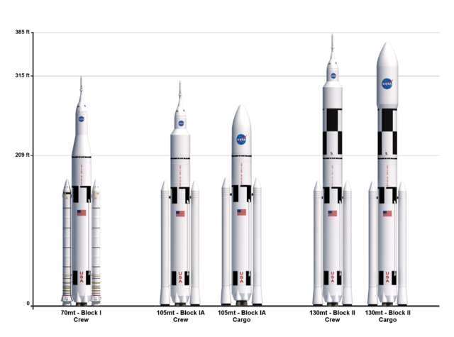 File:SLS configurations - style2.png