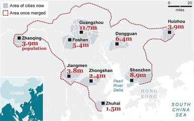 China-megacity-2017