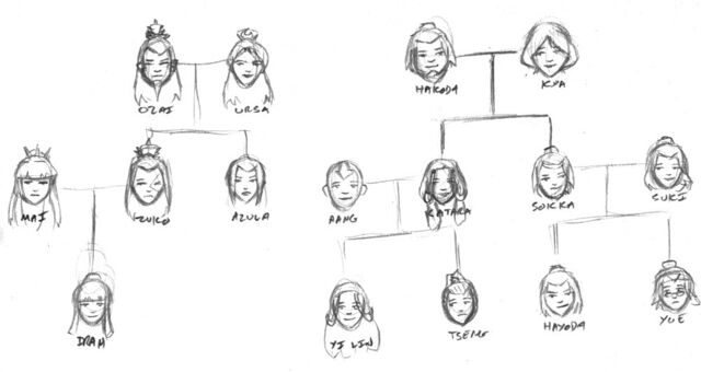 File:Family trees sketch.jpg