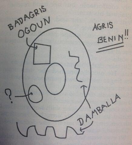 File:Benindiagram.jpg