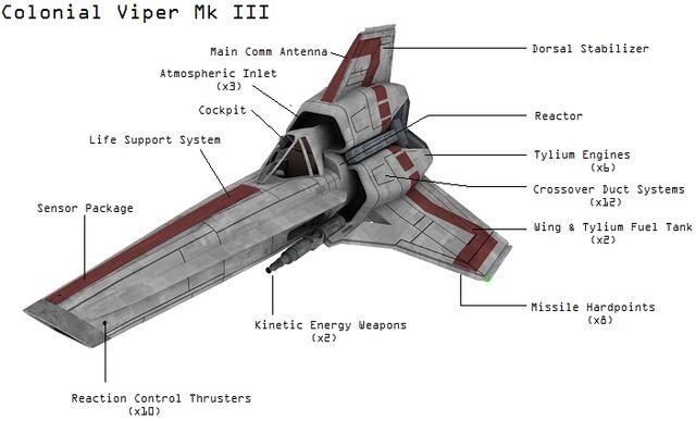 File:Viper Mk III.jpg