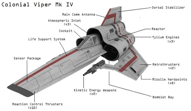 File:Viper Mk IV.jpg