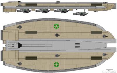 Overhauler Class Carrier