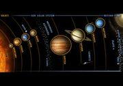 Typical-solarsystem