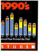 STUDSAD 8-19-1991 P3