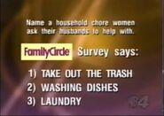 Family Circle Survey Answers
