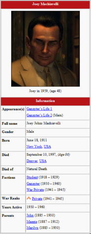 File:Joey Wiki.png