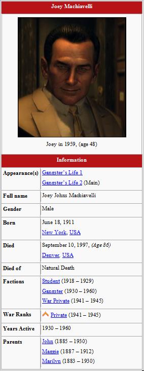 Joey Wiki