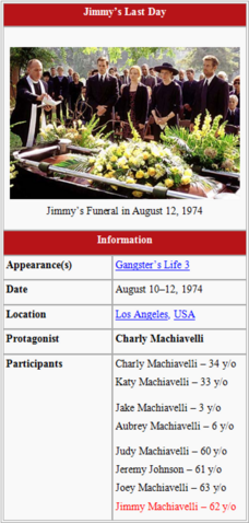 File:Jimmy's Last Day-0.PNG