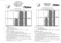 M95 Manual Certs