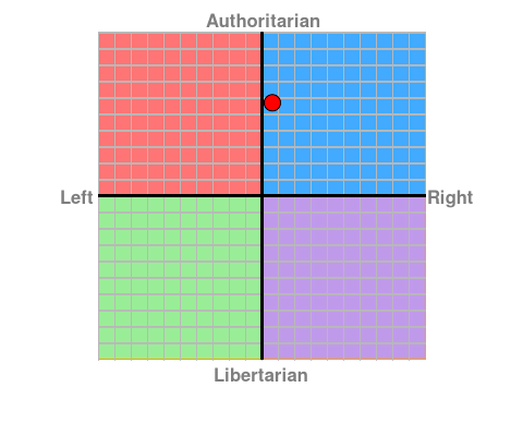 File:My political beliefs.png