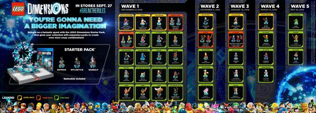 File:Lego Dimensions Info Release Chart Promo 9-27-2015.jpg