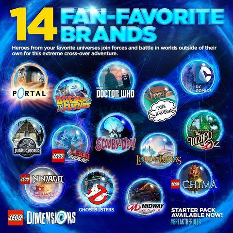 File:Lego Dimensions Brands Promo 12-15-2015.jpg