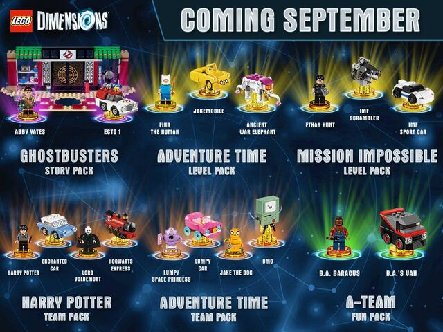 File:Lego Dimensions Wave 6 Promo 9-7-2016.jpg