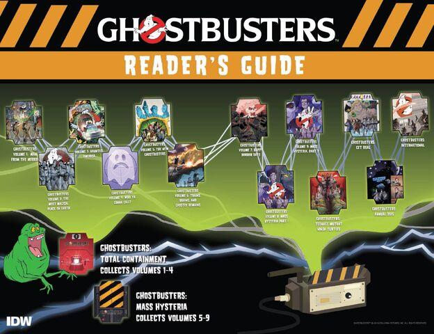 File:GhostbustersReadersGuide.jpg