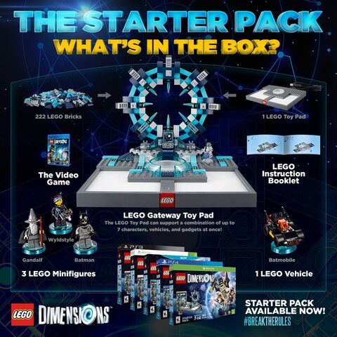 File:Lego Dimensions Info Starter Pack Contents Promo 10-23-2015.jpg