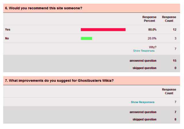 File:SurveyMonkeySurvey01part4.png