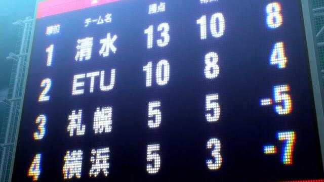File:JapanCupPreliminariesResult.jpg