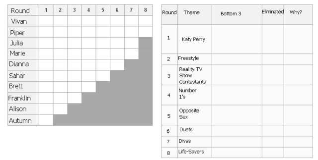 File:Results table! -).png