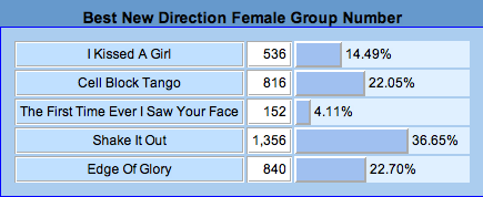 File:13 Best New Direction Female Group Number.png
