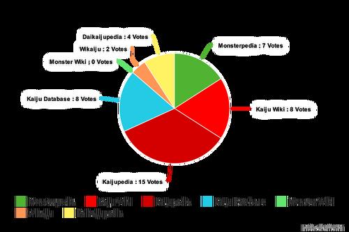 Meta-rename-chart