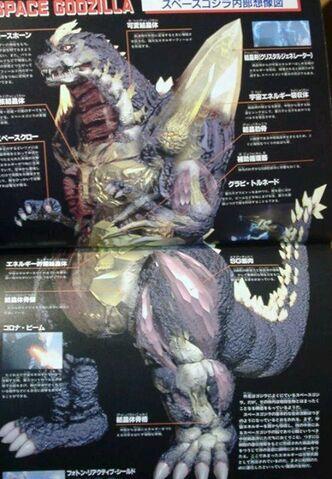 File:Anatomy of SpaceGodzilla.jpg