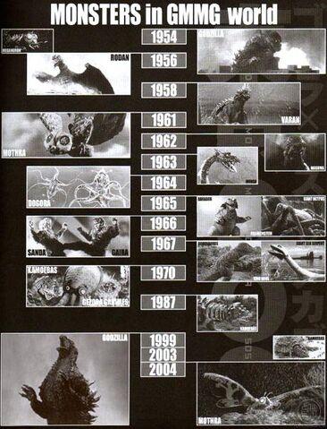 File:Kiryu timeline 3.jpg