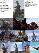 Godzilla Showa Kill Count better