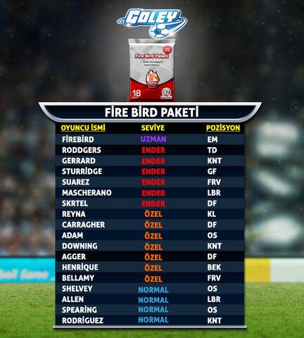 File:Goley-MMO-Fire-Bird-Paketi.jpg