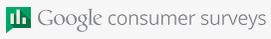 Google consumer surveys logo