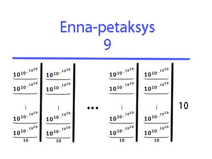File:Enna-petaksys.jpg