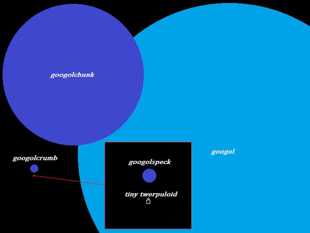 File:Googolchunk.png