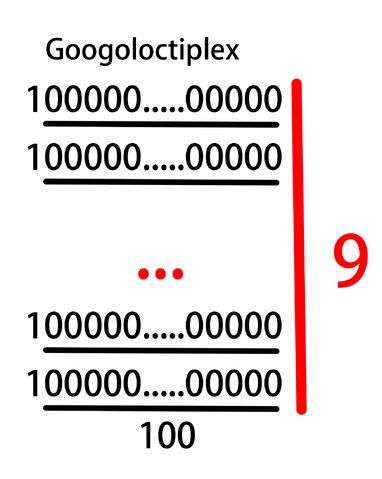ファイル:Googoloctiplex.jpg