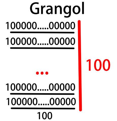 File:Grangol.jpg