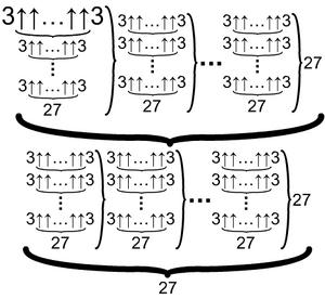 S(3,3,4,2)