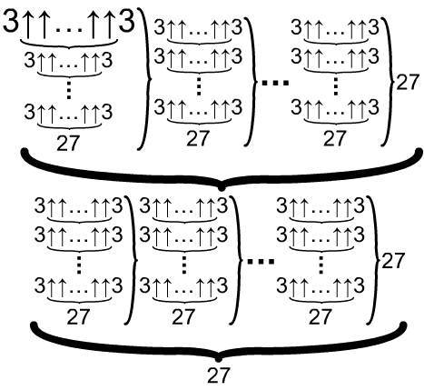 File:S(3,3,4,2).png