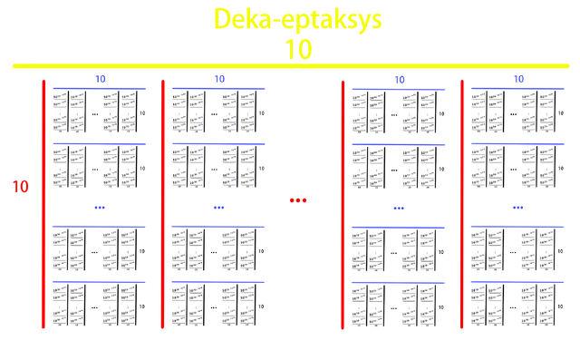 File:Deka-eptaksys.jpg