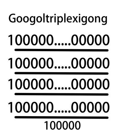 ファイル:Googoltriplexigong.jpg