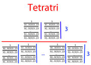 Tetratri