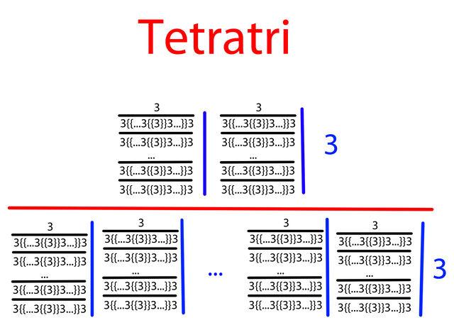 ファイル:Tetratri.jpg