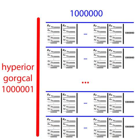File:Hyperior Gorgcal.jpg