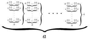 Googological Notation - Left-right Arrow Notation - Representation 4